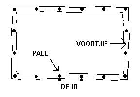 Figuur 1. Grondplan van die bootvormige hartbeeshuis. Tekening: Hannes Raath