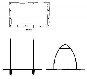 Figuur 2. Links: die pale is regop in die gate ingeplant. Regs: die pale is na mekaar oorgebuig en 'n hanebalk is aangebring. Tekening: Hannes Raath
