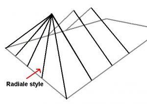 Figuur 2. Entdakvlakke: (links) met radiale en (regs) met hoekkortstyle. Tekening: H. Raath